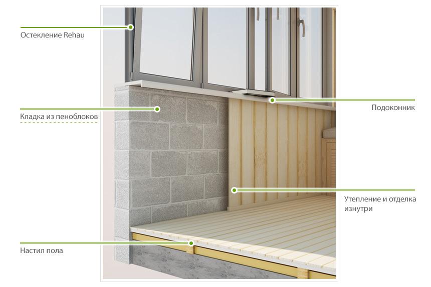 Кладка на балконе из пеноблоков: цена, преимущества - okna s.