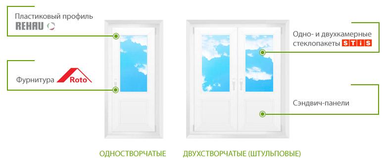 Пластиковая балконная дверь (пвх): цена, фото, размеры - okn.