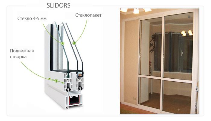 Раздвижные двери на балкон: цена, фото, характеристики раздв.
