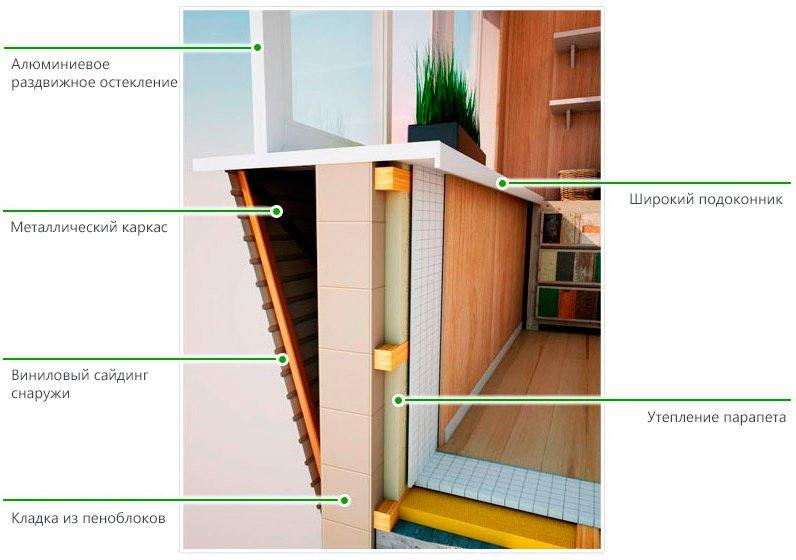 Остекление балкона с выносом (цена, фото, технология) - okna.