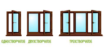 Деревянные Окна Старого Образца Купить - фото 4